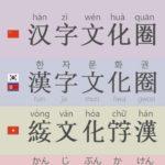 vol.46 漢越を知ることはベトナム語を知ること