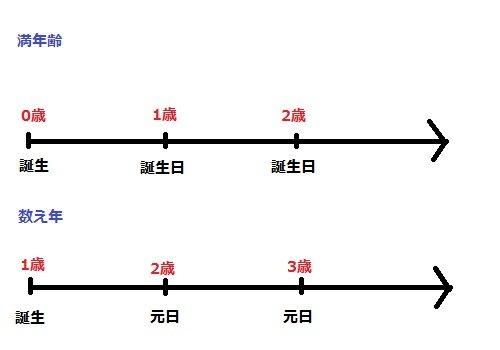 nanapi_00007244_1
