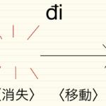 "vol. 371 ""行く""以外の「đi」の用法"
