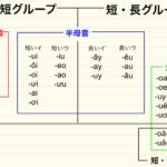 vol.417 2文字の母音の長短 全パターンまとめ